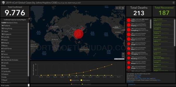 Coronavirus: el mapa en tiempo real de la Universidad Johns Hopkins y Esri para monitorizar los casos
