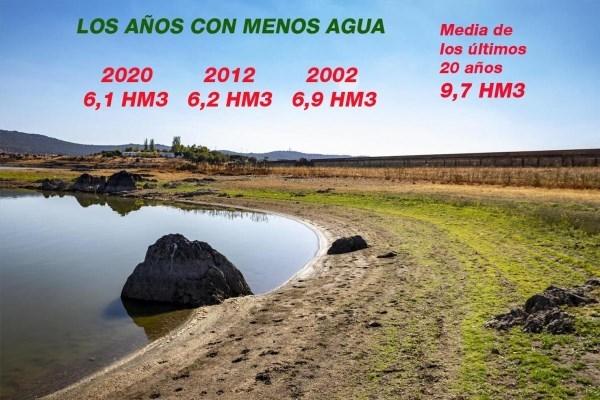 El Guadiloba inicia el año hidrológico con su nivel más bajo en dos décadas