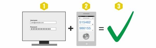 Doble factor de autenticación cuentas Google