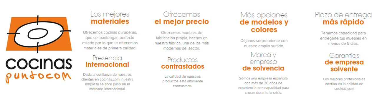 Cocinas.com en Proyecto Zero – Muebles de cocina y baños en www ...