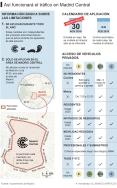 El Gobierno de Carmena firma el decreto que regula Madrid Central y habla de