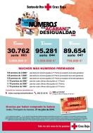 EL SORTEO DE ORO DE CRUZ ROJA ESPANOLA VUELVE A DEJAR PREMIOS EN VALLADOLID
