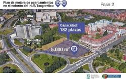 ADJUDICADAS LAS OBRAS DEL APARCAMIENTO DE LA ZONA HOSPITALARIA DE TXAGORRITXU