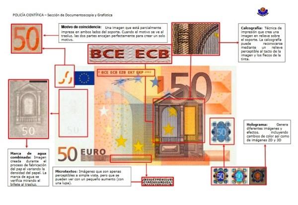INSTRUCCIONES PARA DETECTAR BILLETES FALSOS DE 50€ /ARGAZKIA: ERTZAINTZA
