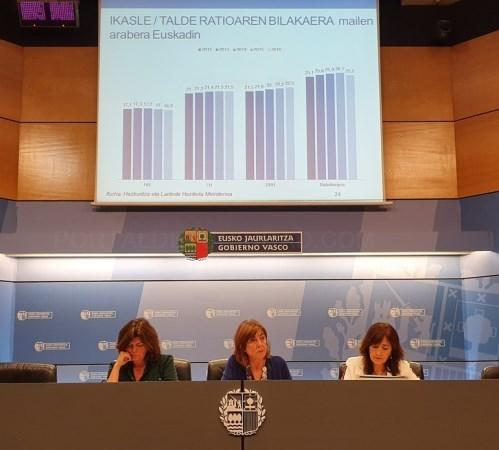 Euskadi mantiene en 2018 la tasa más baja de abandono escolar temprano del Estado
