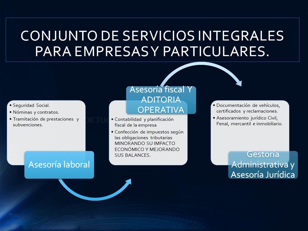consultoría jurídica y mercantil en procedimientos tributarios en dos hermanas