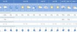 Tiempo en Sevilla: más frío y posibilidad de nevadas para toda la semana