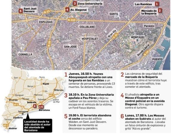 Los Mossos abaten al conductor de la furgoneta cerca de Barcelona