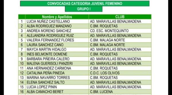 SEIS JUGADORES DE BALONMANO MONTEQUINTO CONVOCADOS POR LA FEDERACIóN ANDALUZA PARA LA I JORNADA DE SEGUIMIENTO TéCNICO PARA LA CATEGORíA JUVENIL