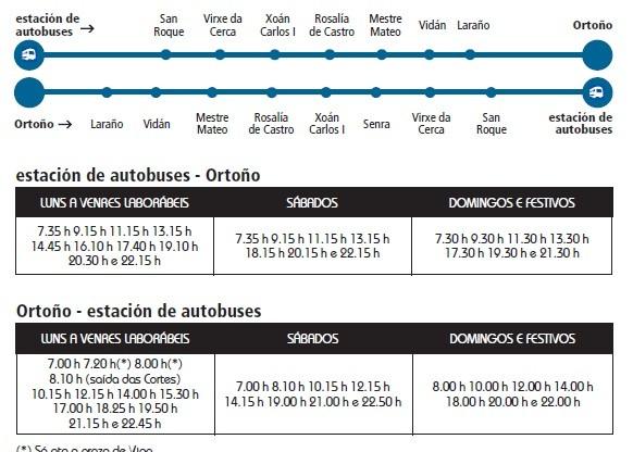 horarios autobuses alicante santa: