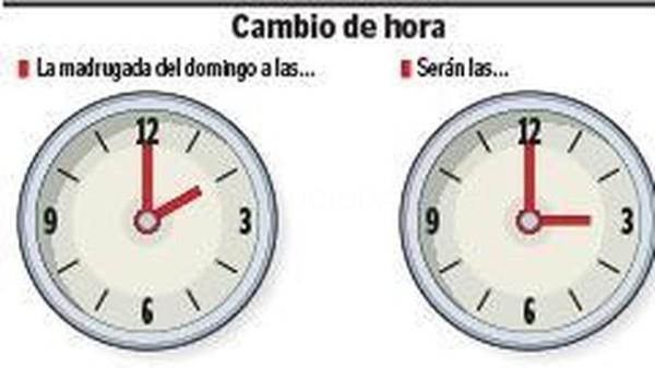 Este domingo adelantamos el reloj: a las 02.00 serán las 03.00 horas