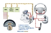 Nuevos sistemas, innovacion, desarollo, mecanica especializada, mecanica profesional