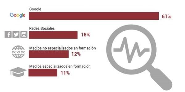 Extremadura el 51% de los estudiantes de postgrado es mujer, porcentaje ligeramente inferior a la media nacional del 52%.