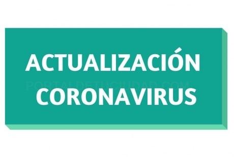 ARAGóN CONFIRMA 907 CASOS DE CORONAVIRUS Y HA DADO YA 29 ALTAS