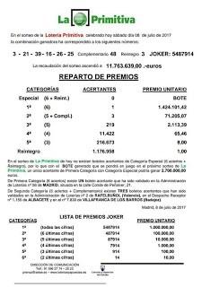 El sorteo de la Primitiva celebrado el pasado sábado día 8 de julio  ha dejado un premio en Villafranca de los Barros de 71.200€,