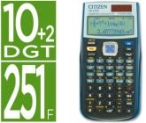 Calculadora para OPOSICIONES en VALENCIA,  calculadora citizen SR270X para Oposiciones