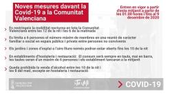 Medidas en la Comunitat Valenciana ante la segunda ola del Covid-19