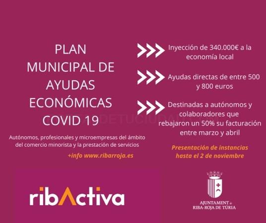 Riba-roja aprueba ayudas de 340.000 euros para los autónomos y colaboradores que rebajaron un 50% su facturación en los meses de marzo y abril