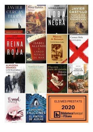 Más de la mitad de los libros más prestados por la Biblioteca de l'Eliana en 2020 están escritos por mujeres