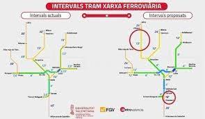 La construcció de punts d'encreuament en la Vallesa i Font del Gerro millorarà les freqüències de pas del metr