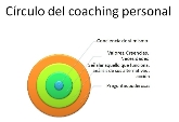 coaching, plan