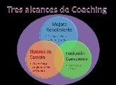 FULL SUCCESS: empresa multiservicios en Madrid , coaching personal en Madrid, bienestar y equilibrio en Madrid,Coaching personal en zona Sur, crecimiento personal en Madrid