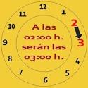 Sobrevivir minimizando la incidencia del cambio horario, en cuatro etapas previas al día D