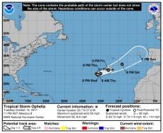 Un furacán chegará a Galicia en forma de borrasca