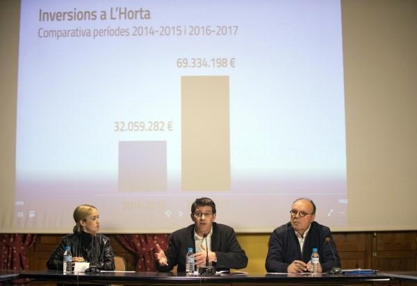 La Diputació invertirá este año 11,6 millones de euros en l'Horta Nord