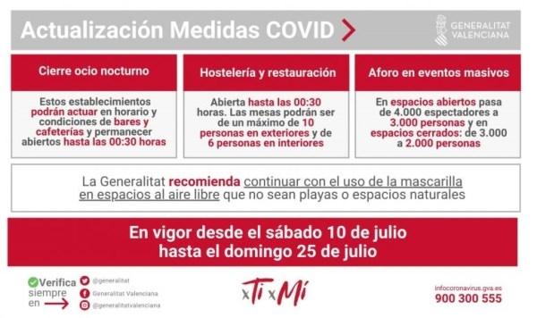 Nuevas medidas COVID-19, hasta el 25 de julio en la Comunidad Valenciana