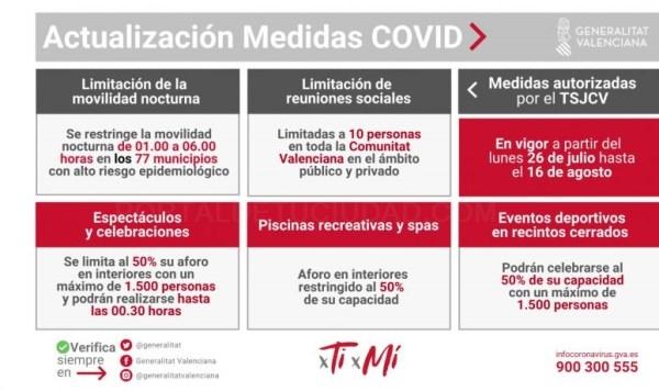 Medidas COVID-19 de la Comunitat Valenciana , vigentes hasta el 16 de agosto